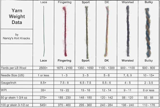 Knitting Hook Sizes : Yet another craft tossed cookies